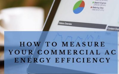 How to measure your commercial AC energy efficiency – Introducing Calculating Cool